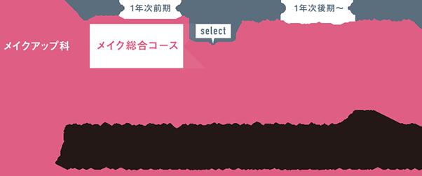 MAKE-UP メイクアップ科 大村美容ファッション専門学校