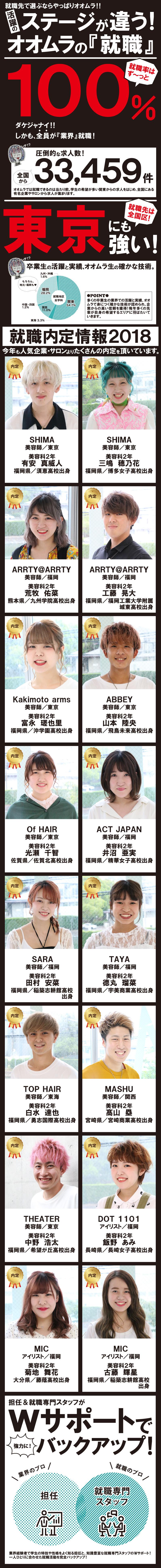 内定者速報 vol.1