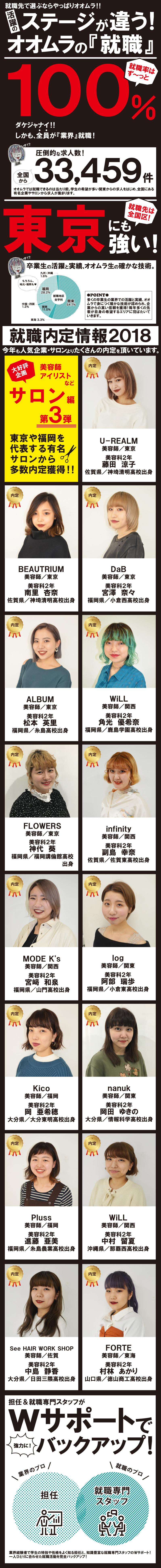 内定者速報 vol.5
