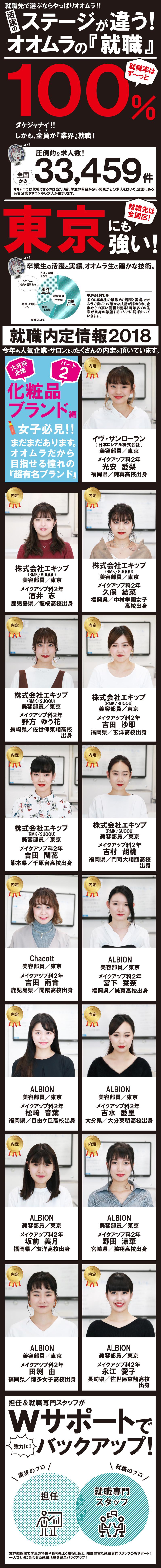 内定者速報 vol.6[2018]